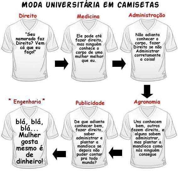 Tag Frases Do Curso De Direito Para Camisetas